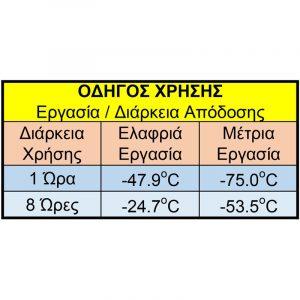 ΦΟΡΜΑ ΟΛΟΣΩΜΗ ΨΥΧΟΥΣ FLEXITOG-X24C