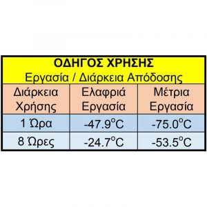 ΣΑΛΟΠΕΤΑ ΨΥΧΟΥΣ FLEXITOG-X24S